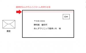 図4招待状などは宛名の上を切る